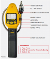 Sensit Gold G-2 Multi Gas Detector